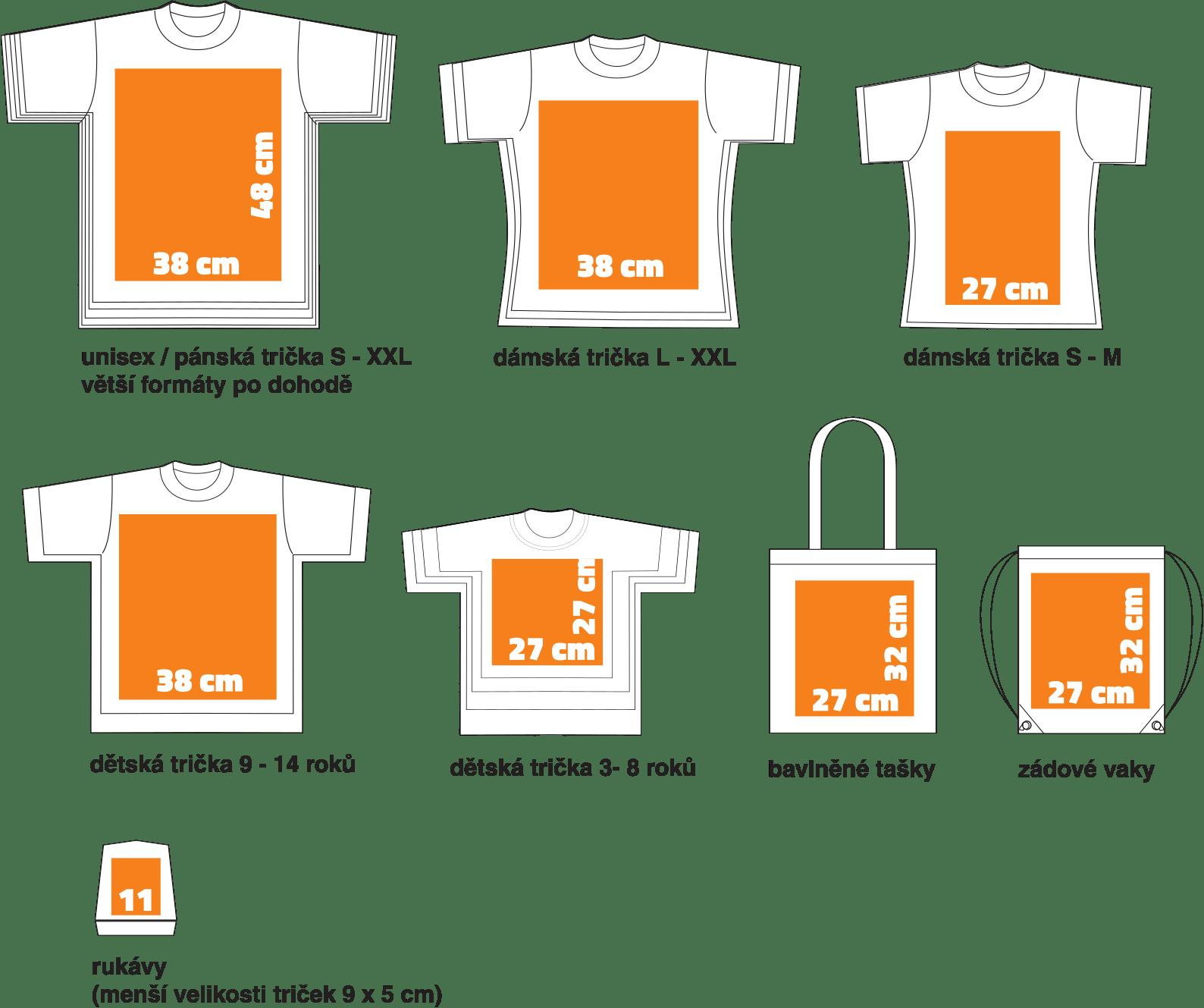 Velikost tisku podle textilu